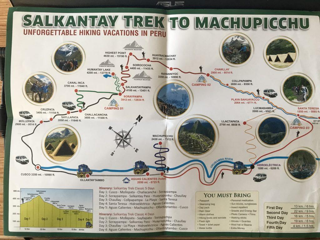 Trekking in Peru - Salkantay